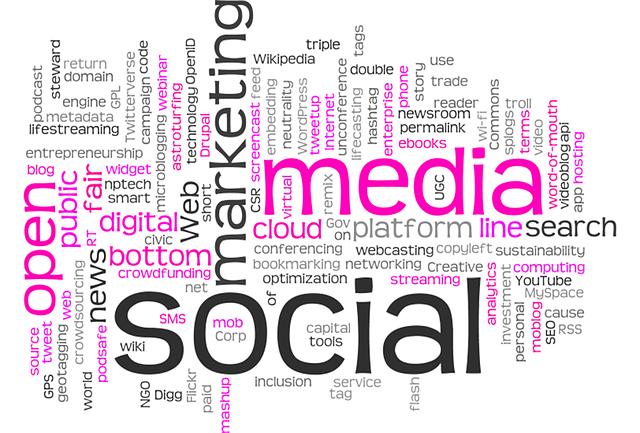 Funkcjonalna marketing i promocja w Internecie.